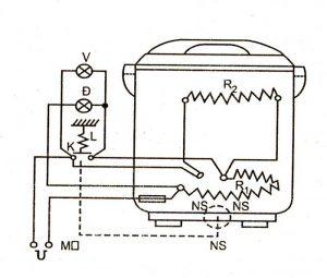 Nguyên lý hoạt động của nồi cơm điện