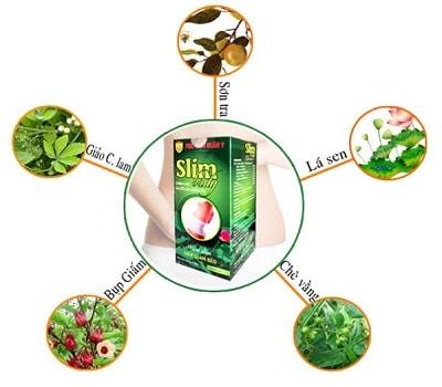 thuốc giảm cân slim body