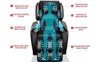 ghế massage toàn thân 2